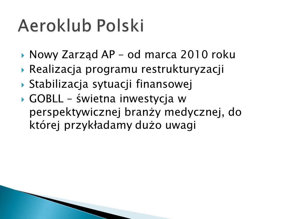 Nowy Zarząd AP – od marca 2010 roku Realizacja programu restrukturyzacji Stabilizacja sytuacji finansowej GOBLL – świetna inwestycja w perspektywicznej branży medycznej, do której przykładamy dużo uwagi