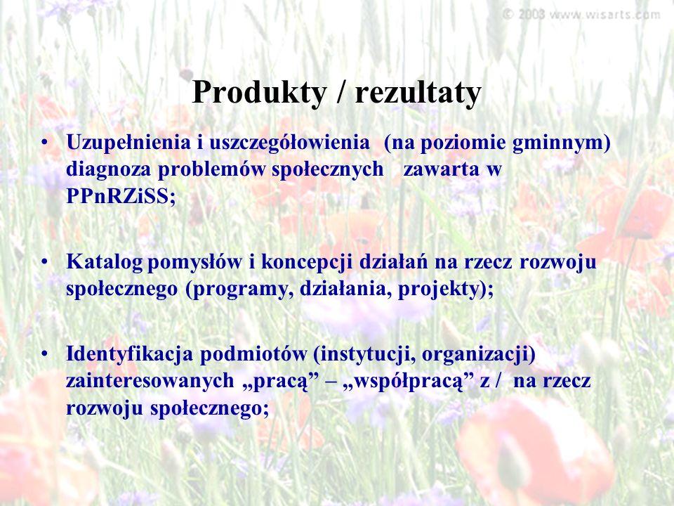 Nasza Gmina – Nasze Pomysły na lepsze jutro I cz.