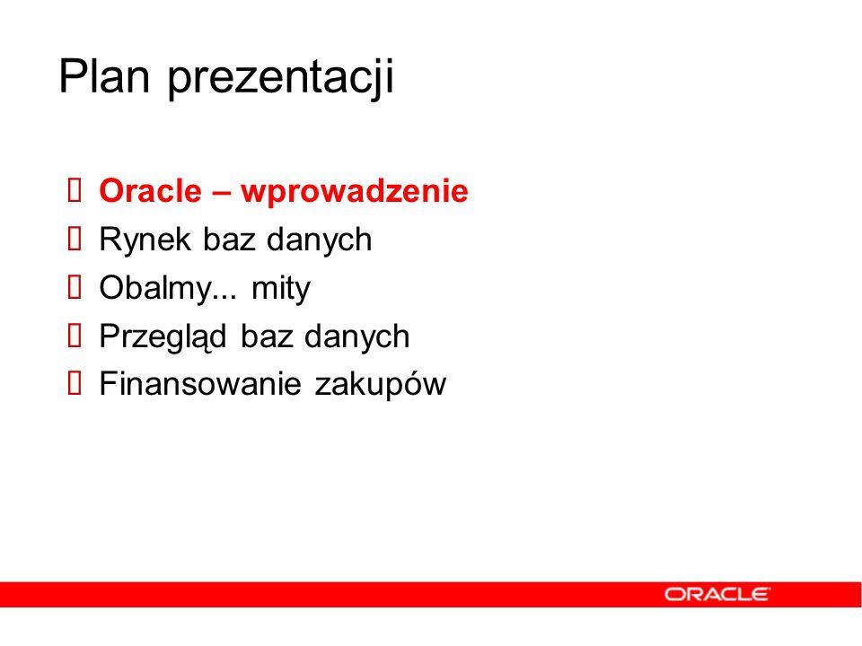 10,9 miliardów USD rocznego obrotu 45 000 pracowników, 15 000 konsultantów 250,000 obsługiwanych klientów 3,500 partnerów 9,000 aplikacji bazujących na Oracleu Obecność w ponad 145 krajach Ponad 120 systemów operacyjnych i platform 2,5 mln USD dziennie na badania i rozwój Oracle Corporation