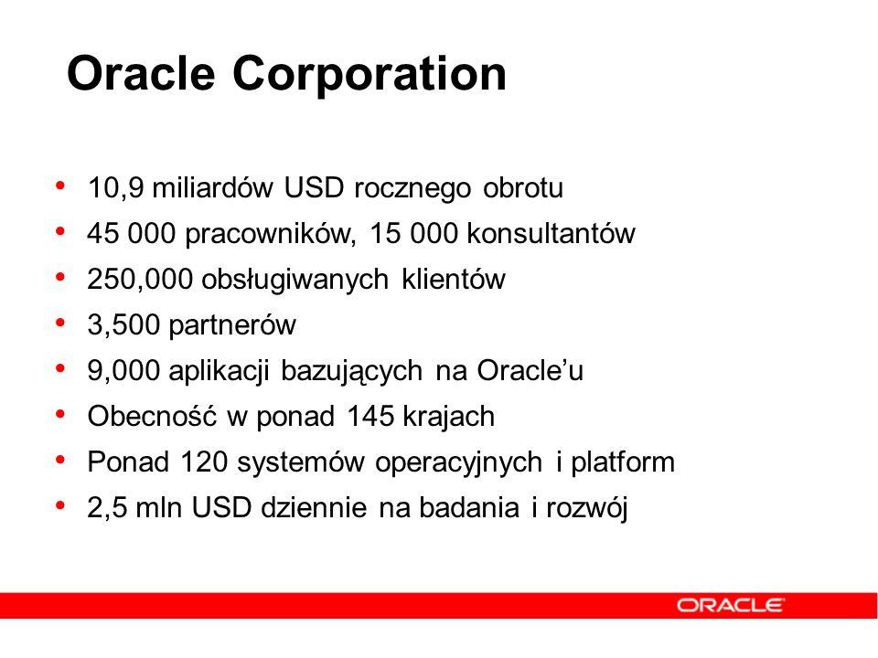 Oracle Polska Rok założenia: 1992 150 pracowników 40% udział w polskim rynku baz danych 330 aktywnych partnerów 80% przychodu ze sprzedaży licencji przez partnerów Nasi klienci w 2005r.