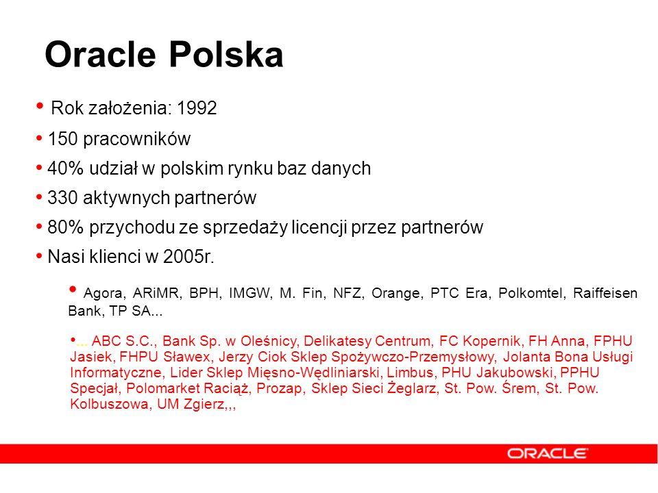 2-procesorowa wersja Oracle Database 10g – Pełna funkcjonalność Standard Edition Niskie opłaty licencyjne – 16651 PLN per processor (maksymalnie 2 procesory) – lub 497 PLN per użytkownik (minimum 5 użytkowników) Dla aplikacji < 400 użytkowników – Małe i średnie firmy – Urzędy,oddziały firm Oracle Standard Edition One