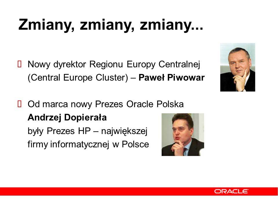 4-procesorowa wersja Oracle Database 10g – SMP lub serwerów klastrów 50004 PLN per processor or 1000 PLN per użytkownik Zawiera Real Application Clusters – Skalowalność i dostępność Dla aplikacji wymagających dostępności 24/7, 400 – 1000 użytkowników Oracle Standard Edition