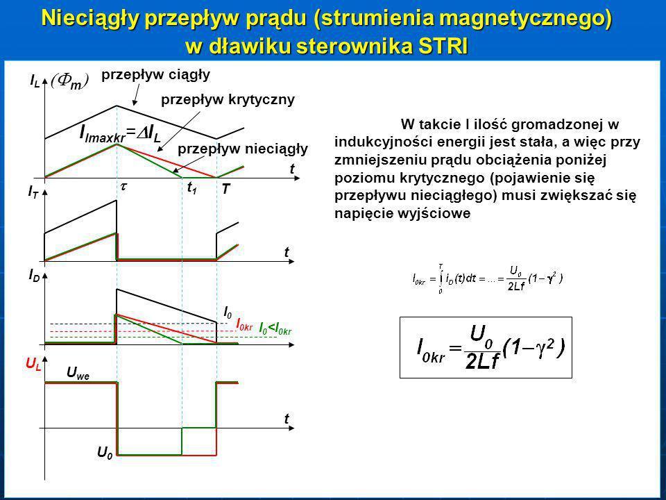 Nieciągły przepływ prądu (strumienia magnetycznego) w dławiku sterownika STRI ILIL ITIT IDID ULUL T t t t m m t1t1t1t1 U we U0U0 przepływ ciągły przep