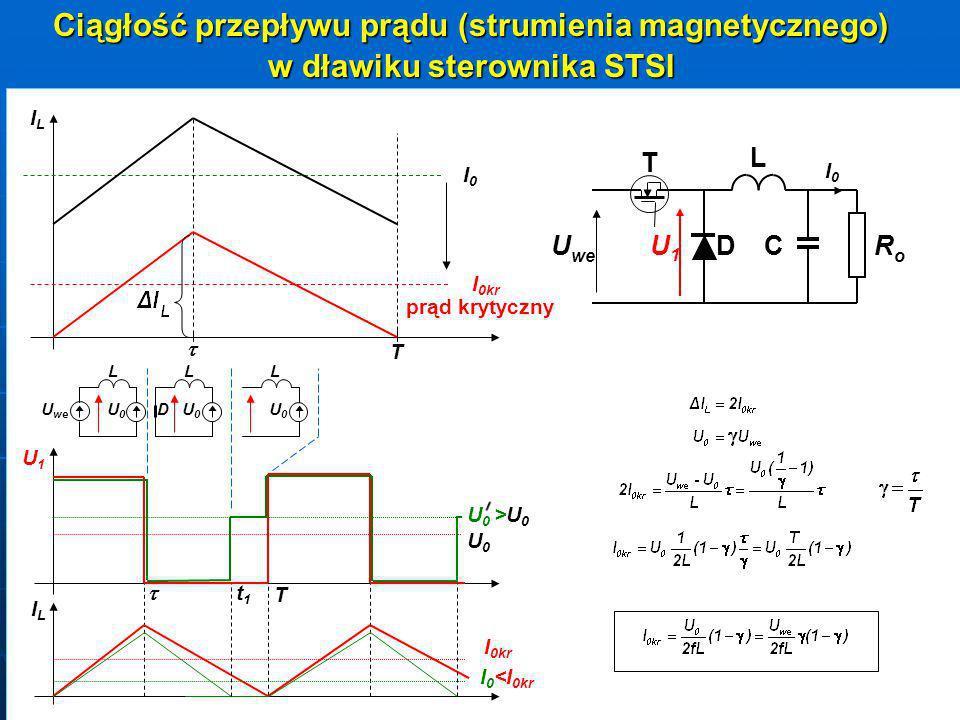ILIL T II0II0 I 0kr prąd krytyczny Ciągłość przepływu prądu (strumienia magnetycznego) w dławiku sterownika STSI U1U1 ILIL I 0kr I 0 <I 0kr U we U0U0U