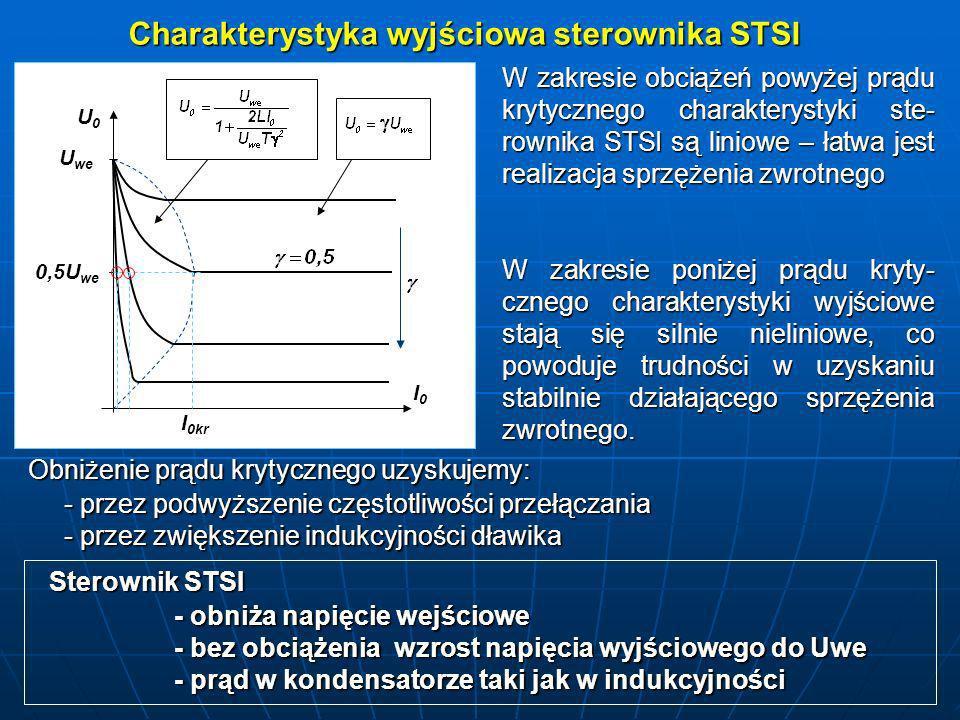 U0U0 II0II0 U we 0,5U we I 0kr Charakterystyka wyjściowa sterownika STSI W zakresie obciążeń powyżej prądu krytycznego charakterystyki ste- rownika ST