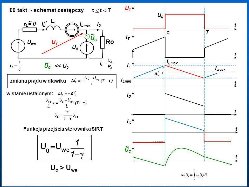 r= 0 r L = 0 ~ ILIL L I I Lmax U0U0 Ro II0II0 ~ UCUC UCUC ~ << U 0 II takt - schemat zastępczy t T zmiana prądu w dławiku w stanie ustalonym: Funkcja