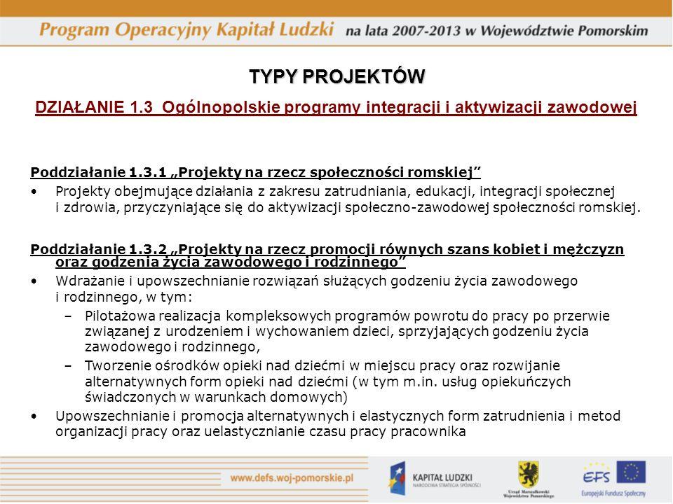 Poddziałanie 1.3.1 Projekty na rzecz społeczności romskiej Projekty obejmujące działania z zakresu zatrudniania, edukacji, integracji społecznej i zdrowia, przyczyniające się do aktywizacji społeczno-zawodowej społeczności romskiej.