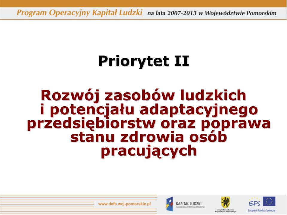 Priorytet II Rozwój zasobów ludzkich i potencjału adaptacyjnego przedsiębiorstw oraz poprawa stanu zdrowia osób pracujących