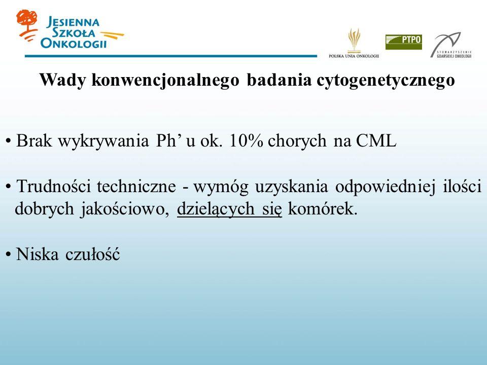 Wady konwencjonalnego badania cytogenetycznego Brak wykrywania Ph u ok. 10% chorych na CML Trudności techniczne - wymóg uzyskania odpowiedniej ilości