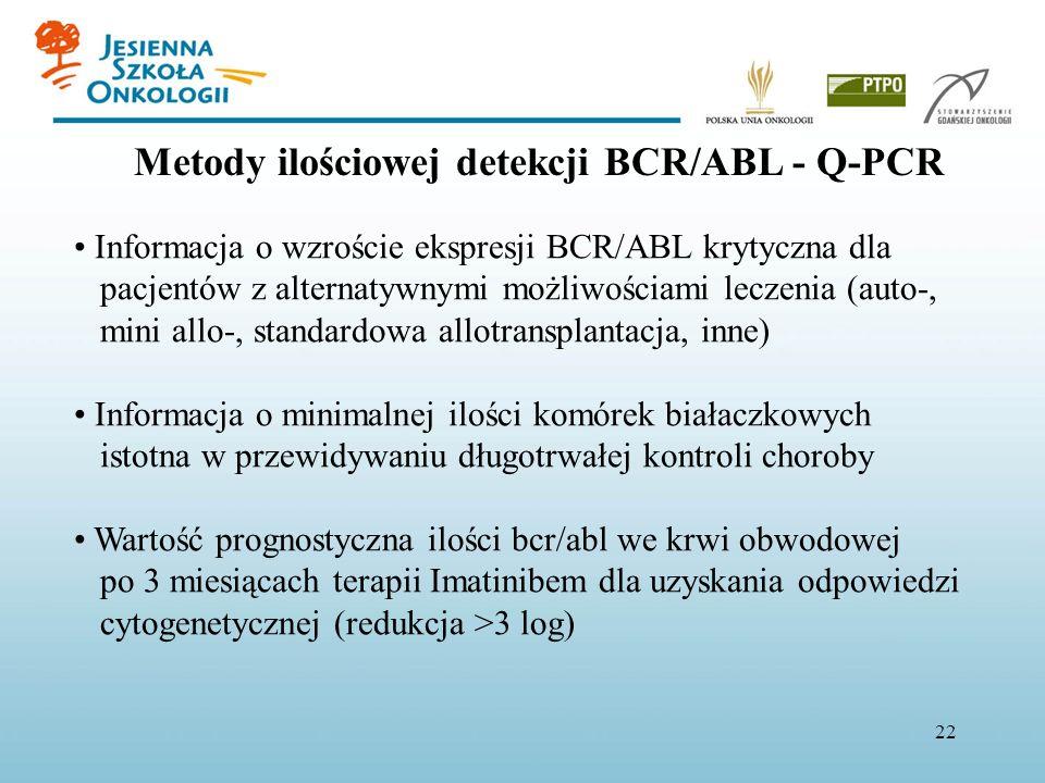 Metody ilościowej detekcji BCR/ABL - Q-PCR Informacja o wzroście ekspresji BCR/ABL krytyczna dla pacjentów z alternatywnymi możliwościami leczenia (au