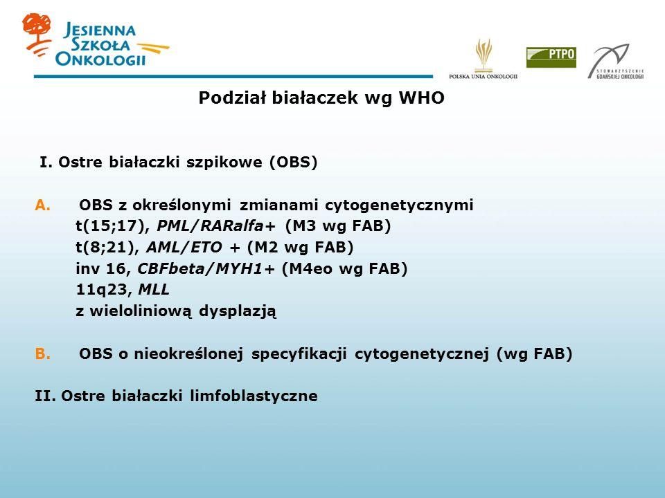 Podział białaczek wg WHO I. Ostre białaczki szpikowe (OBS) A.OBS z określonymi zmianami cytogenetycznymi t(15;17), PML/RARalfa+ (M3 wg FAB) t(8;21), A