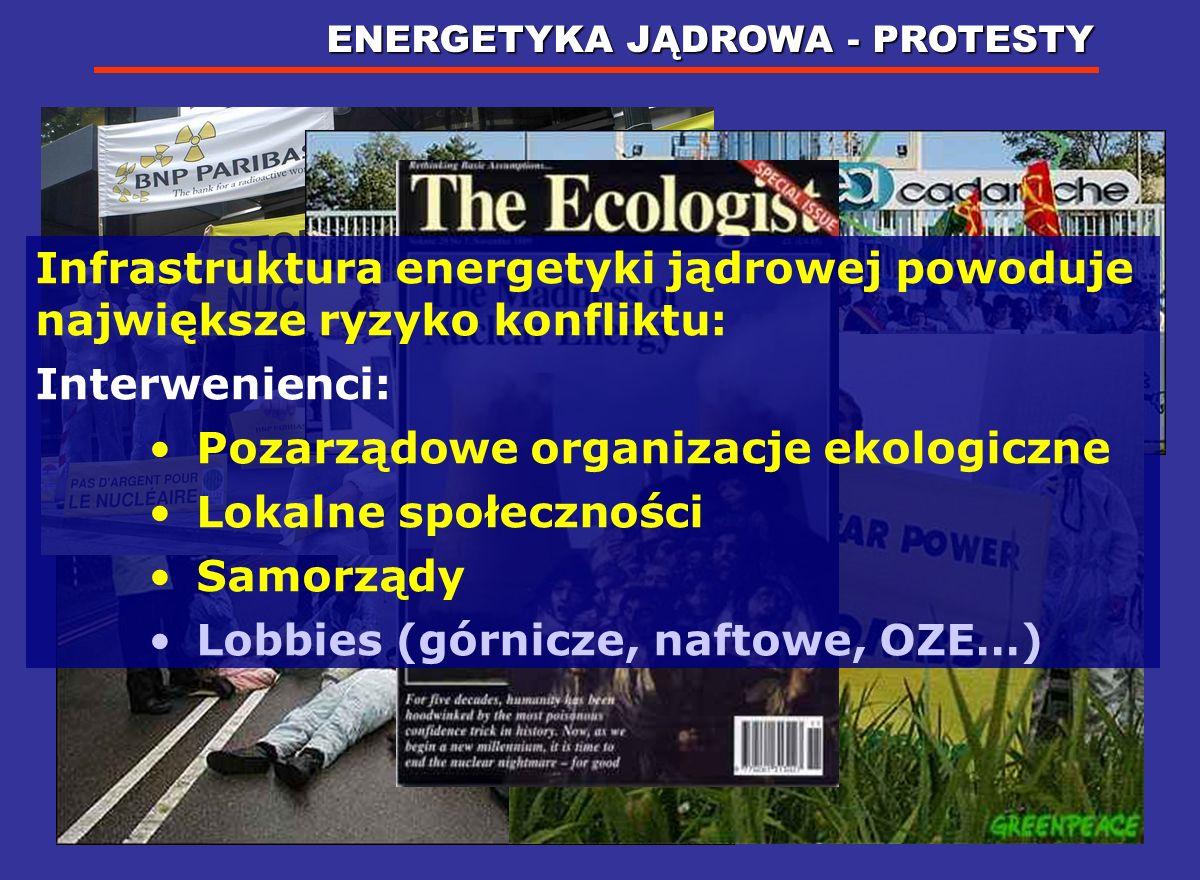 prof. nzw. dr hab. inż. Andrzej Kraszewski Wydział Inżynierii Środowiska Politechnika Warszawska Percepcja społeczna energetyki atomowej 26 maja 2008