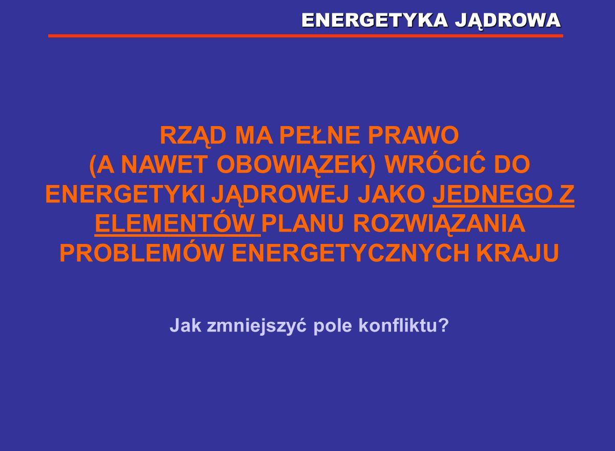 KIERUNKI DZIAŁAŃ efektywność użytkowania energii, odnawialne źródła energii (OZE), nowe technologie energetyki jądrowej, zaawansowane technologie zgaz