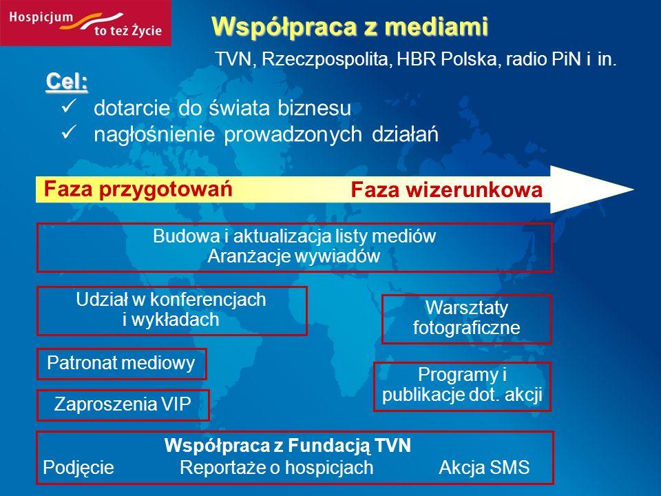 Cel: dotarcie do świata biznesu nagłośnienie prowadzonych działań Współpraca z mediami TVN, Rzeczpospolita, HBR Polska, radio PiN i in. Faza przygotow