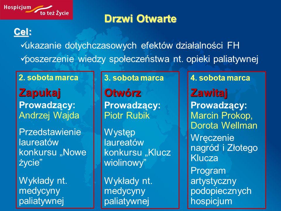 Drzwi Otwarte Cel: ukazanie dotychczasowych efektów działalności FH poszerzenie wiedzy społeczeństwa nt. opieki paliatywnej 2. sobota marcaZapukaj Pro