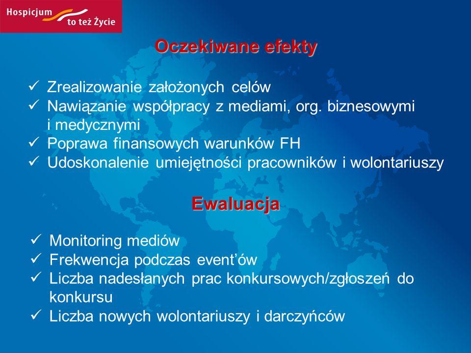 Oczekiwane efekty Ewaluacja Zrealizowanie założonych celów Nawiązanie współpracy z mediami, org. biznesowymi i medycznymi Poprawa finansowych warunków