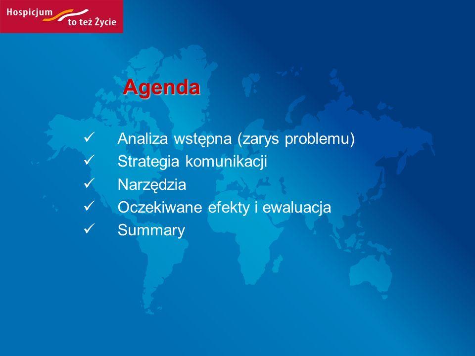 Analiza wstępna (zarys problemu) Strategia komunikacji Narzędzia Oczekiwane efekty i ewaluacja Summary Agenda