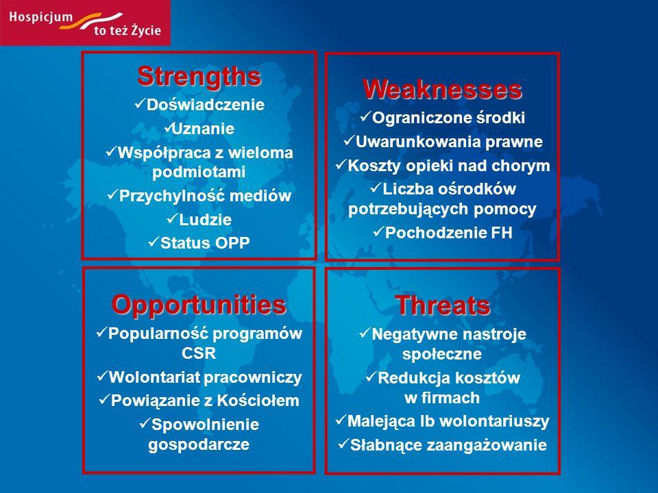 Zaplanowanie działań wspierających wizerunek Fundacji Hospicyjnej jako wiarygodnej organizacji pomagającej hospicjom w całej Polsce Założenia strategiczne