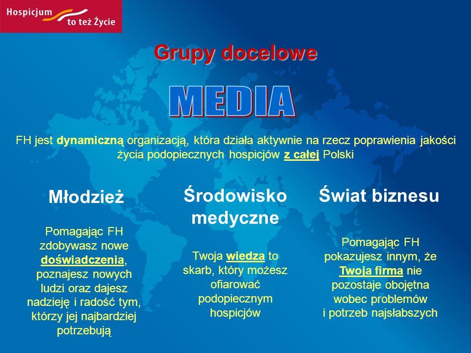 Oczekiwane efekty Ewaluacja Zrealizowanie założonych celów Nawiązanie współpracy z mediami, org.