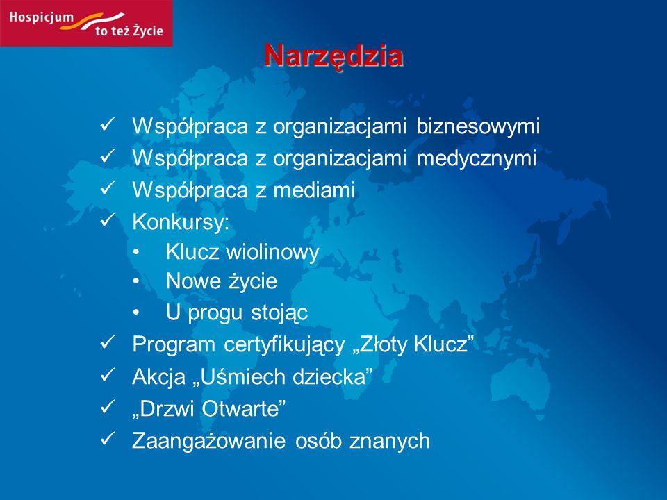 Narzędzia Współpraca z organizacjami biznesowymi Współpraca z organizacjami medycznymi Współpraca z mediami Konkursy: Klucz wiolinowy Nowe życie U pro