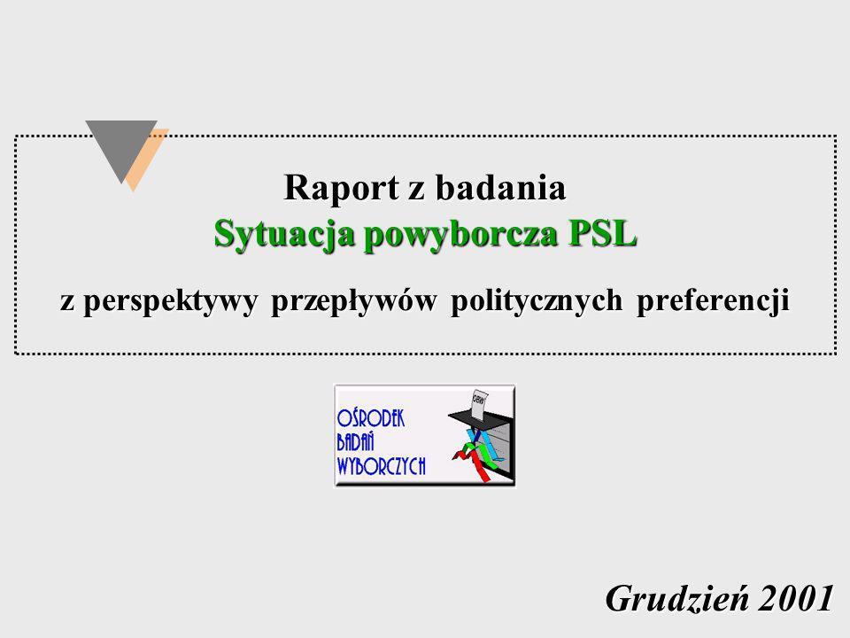 Raport z badania Sytuacja powyborcza PSL z perspektywy przepływów politycznych preferencji Grudzień 2001