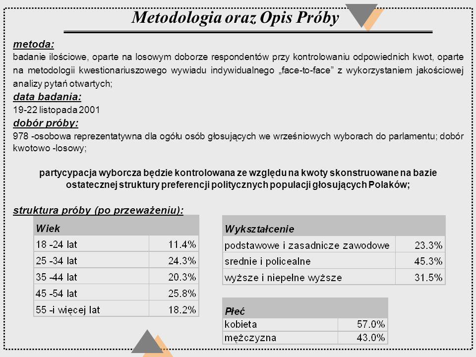 Metodologia oraz Opis Próby metoda: badanie ilościowe, oparte na losowym doborze respondentów przy kontrolowaniu odpowiednich kwot, oparte na metodolo