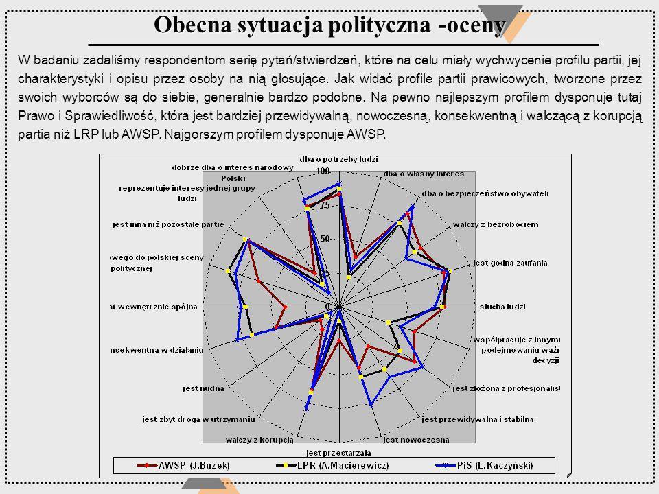 Obecna sytuacja polityczna -oceny W badaniu zadaliśmy respondentom serię pytań/stwierdzeń, które na celu miały wychwycenie profilu partii, jej charakt