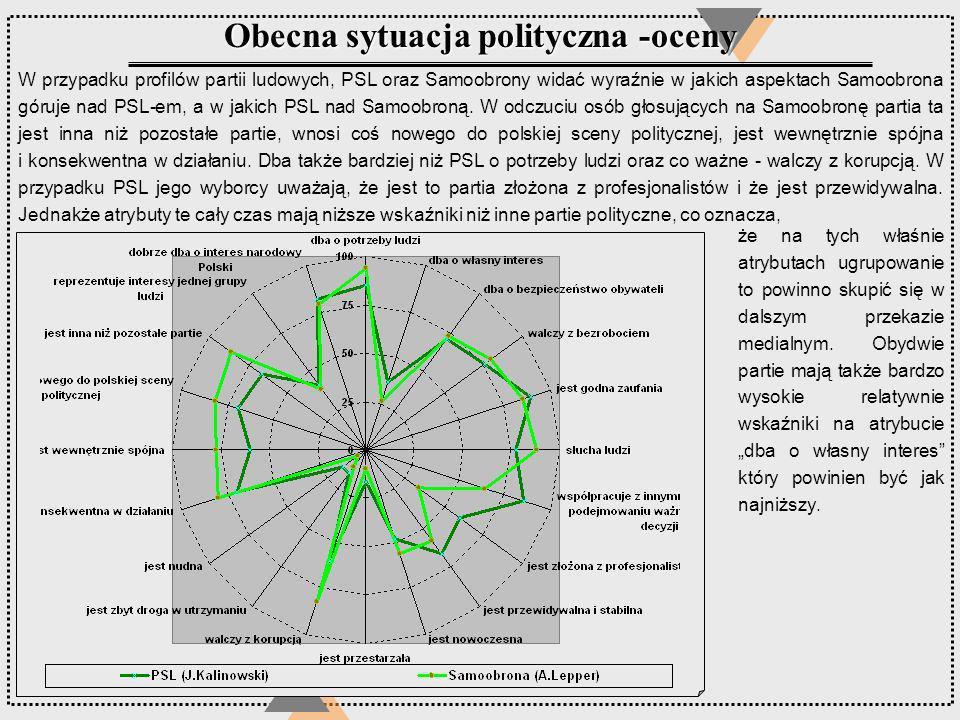 Obecna sytuacja polityczna -oceny W przypadku profilów partii ludowych, PSL oraz Samoobrony widać wyraźnie w jakich aspektach Samoobrona góruje nad PS