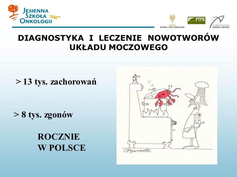 Diagnostyka i leczenie nowotworów układu moczowego Iwona Skoneczna, Wojciech Rogowski Klinika Nowotworów Układu Moczowego Centrum Onkologii-Instytut i