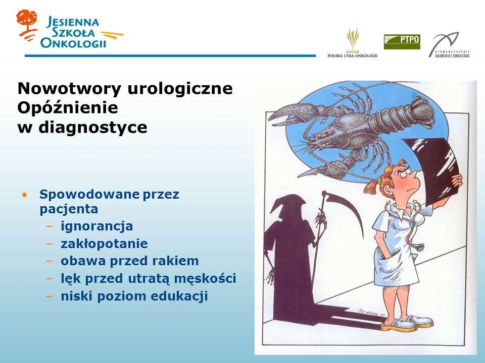 Nowotwory urologiczne Opóźnienie w diagnostyce Spowodowane przez pacjenta Spowodowane przez lekarza