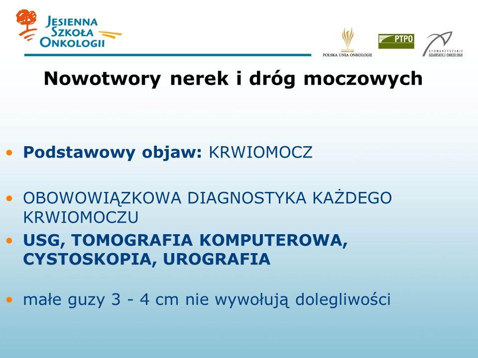 Nowotwory urologiczne 2000