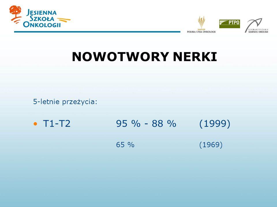 NOWOTWORY NERKI 5-letnie przeżycia: T1-T295 % - 88 % (1999) 65 % (1969)