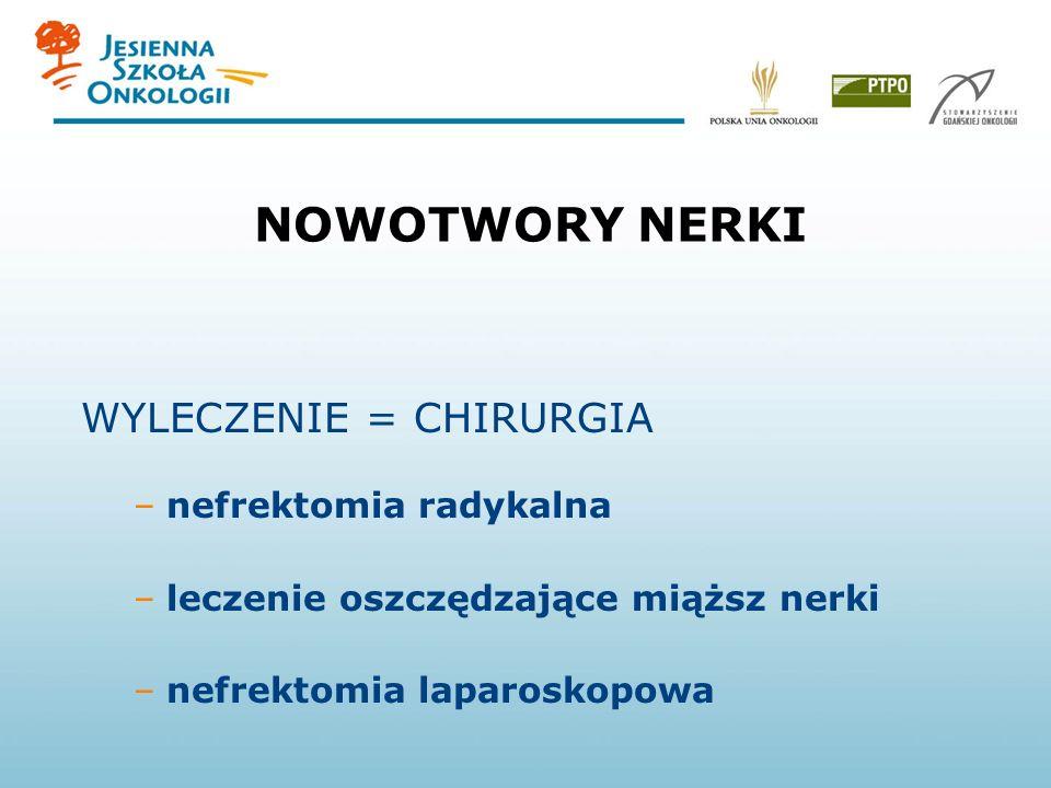 NOWOTWORY NERKI WYLECZENIE = CHIRURGIA –nefrektomia radykalna –leczenie oszczędzające miąższ nerki –nefrektomia laparoskopowa