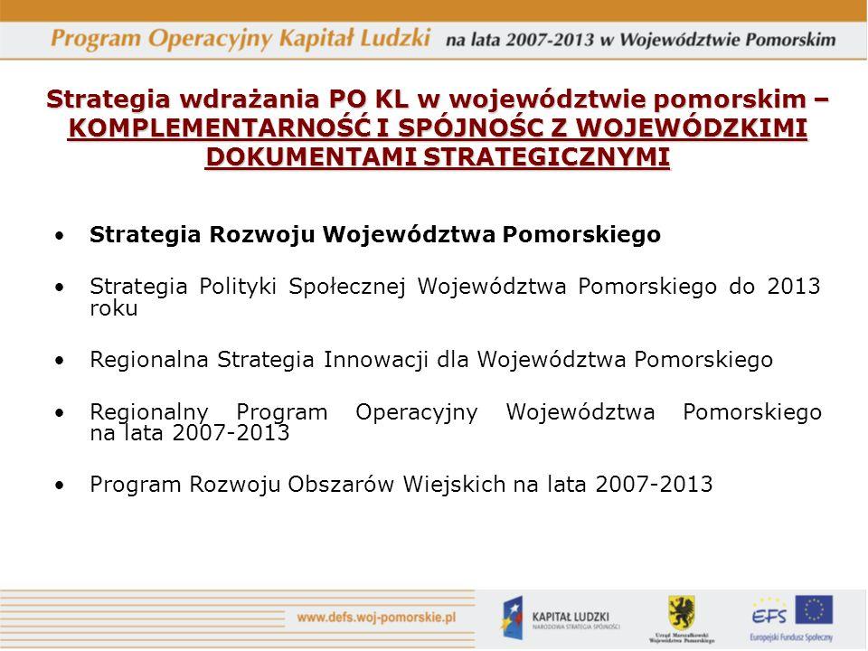 Strategia Rozwoju Województwa Pomorskiego Strategia Polityki Społecznej Województwa Pomorskiego do 2013 roku Regionalna Strategia Innowacji dla Wojewó