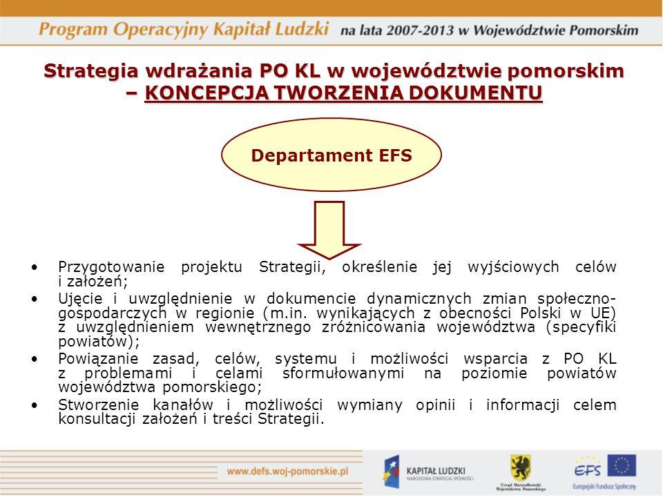 Przygotowanie projektu Strategii, określenie jej wyjściowych celów i założeń; Ujęcie i uwzględnienie w dokumencie dynamicznych zmian społeczno- gospod