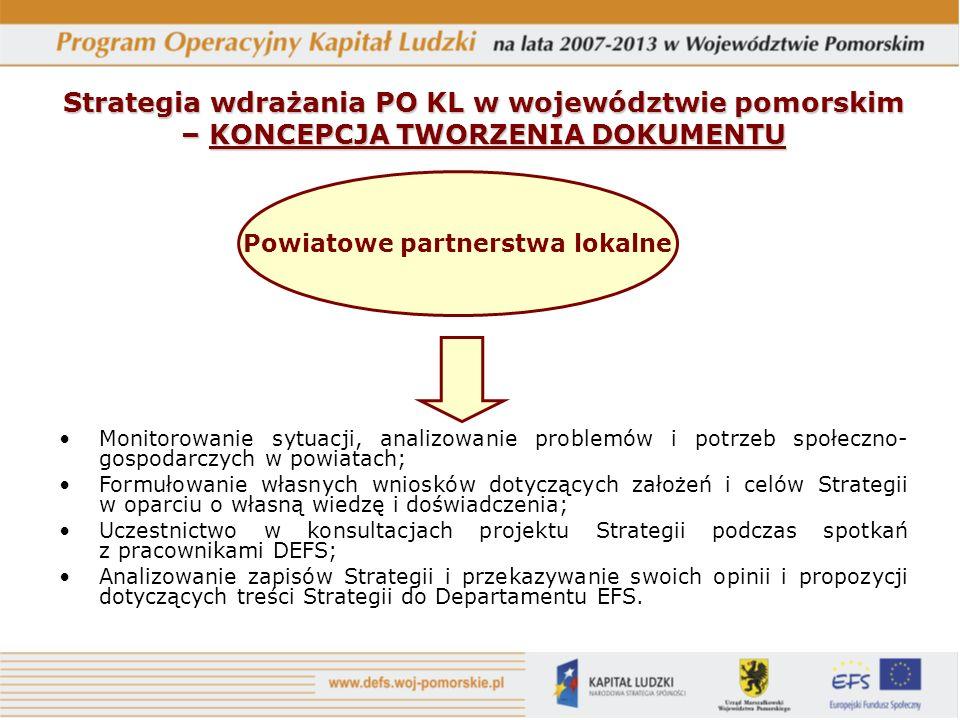 Monitorowanie sytuacji, analizowanie problemów i potrzeb społeczno- gospodarczych w powiatach; Formułowanie własnych wniosków dotyczących założeń i ce