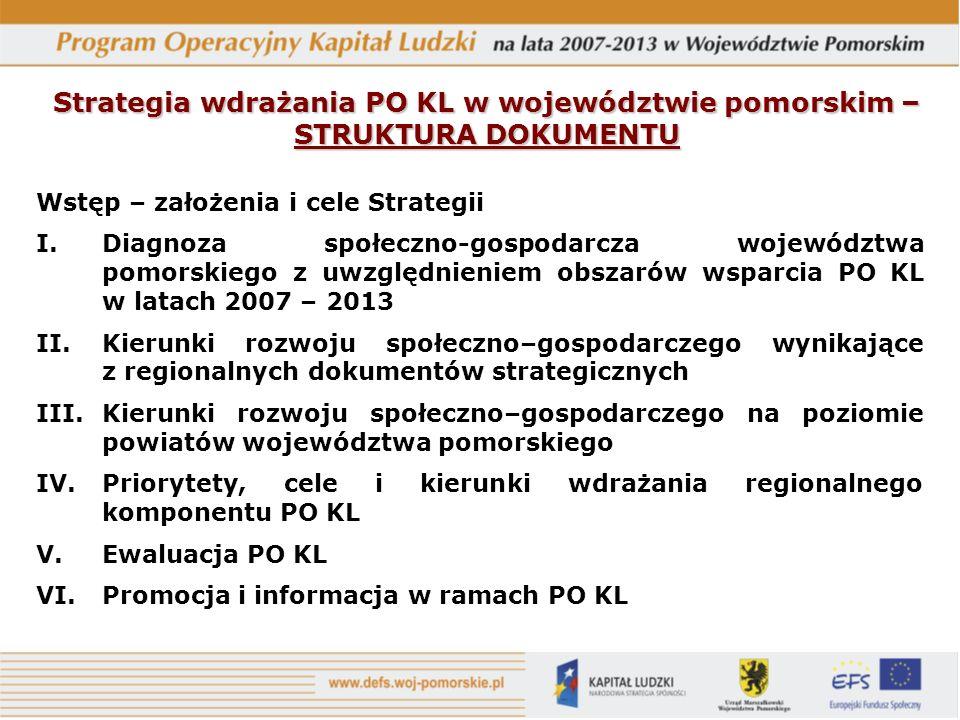 Strategia wdrażania PO KL w województwie pomorskim – STRUKTURA DOKUMENTU Wstęp – założenia i cele Strategii I.Diagnoza społeczno-gospodarcza województwa pomorskiego z uwzględnieniem obszarów wsparcia PO KL w latach 2007 – 2013 II.Kierunki rozwoju społeczno–gospodarczego wynikające z regionalnych dokumentów strategicznych III.Kierunki rozwoju społeczno–gospodarczego na poziomie powiatów województwa pomorskiego IV.Priorytety, cele i kierunki wdrażania regionalnego komponentu PO KL V.Ewaluacja PO KL VI.Promocja i informacja w ramach PO KL