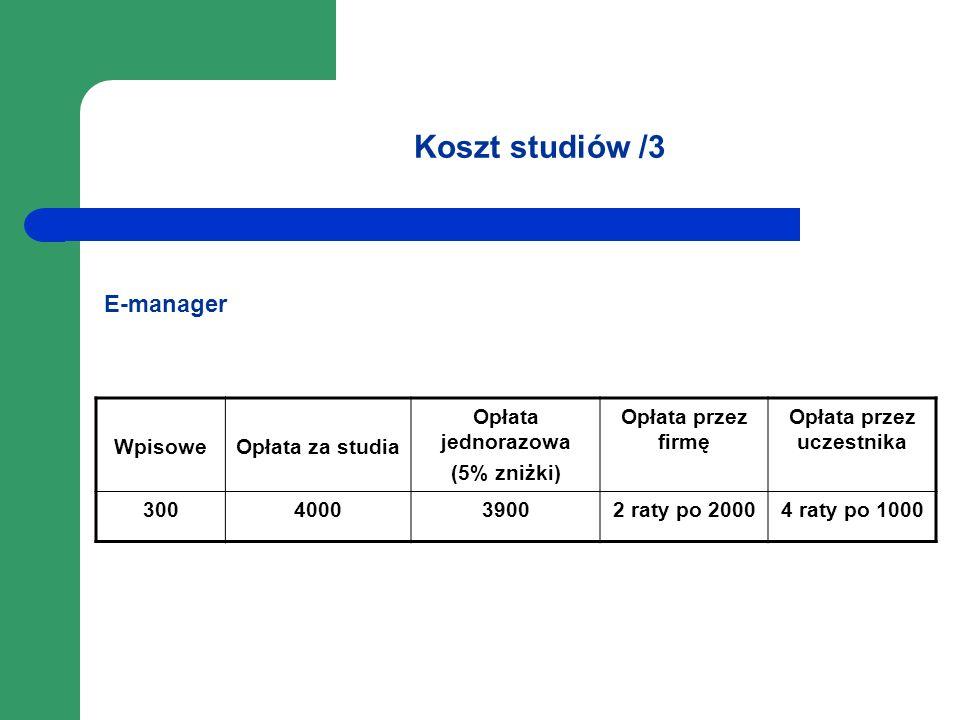Koszt studiów /3 E-manager WpisoweOpłata za studia Opłata jednorazowa (5% zniżki) Opłata przez firmę Opłata przez uczestnika 300400039002 raty po 2000