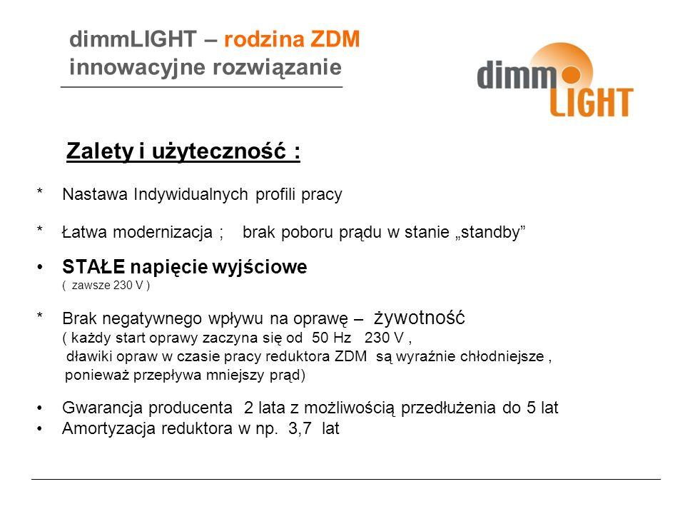dimmLIGHT – rodzina ZDM innowacyjne rozwiązanie *Nastawa Indywidualnych profili pracy *Łatwa modernizacja ; brak poboru prądu w stanie standby STAŁE napięcie wyjściowe ( zawsze 230 V ) *Brak negatywnego wpływu na oprawę – żywotność ( każdy start oprawy zaczyna się od 50 Hz 230 V, dławiki opraw w czasie pracy reduktora ZDM są wyraźnie chłodniejsze, ponieważ przepływa mniejszy prąd) Gwarancja producenta 2 lata z możliwością przedłużenia do 5 lat Amortyzacja reduktora w np.