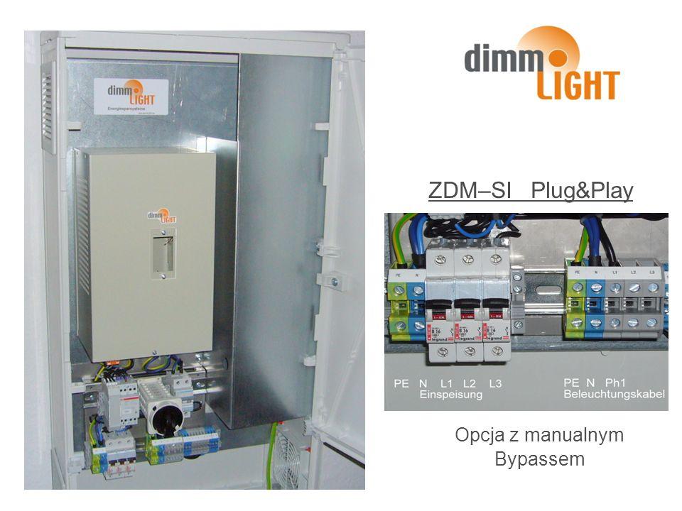 ZDM–SI Plug&Play Opcja z manualnym Bypassem