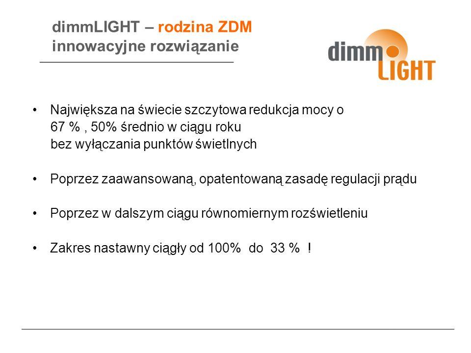 dimmLIGHT – rodzina ZDM innowacyjne rozwiązanie Największa na świecie szczytowa redukcja mocy o 67 %, 50% średnio w ciągu roku bez wyłączania punktów świetlnych Poprzez zaawansowaną, opatentowaną zasadę regulacji prądu Poprzez w dalszym ciągu równomiernym rozświetleniu Zakres nastawny ciągły od 100% do 33 % .