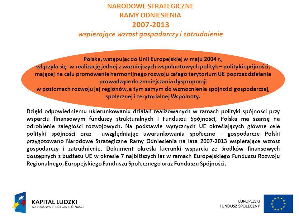 NARODOWE STRATEGICZNE RAMY ODNIESIENIA 2007-2013 wspierające wzrost gospodarczy i zatrudnienie Polska, wstępując do Unii Europejskiej w maju 2004 r.,