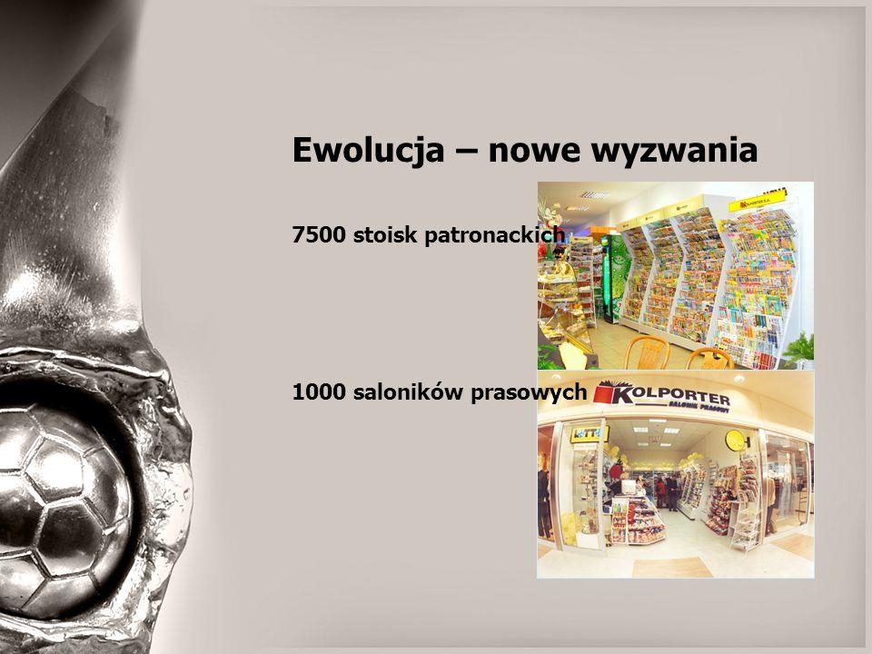 Ewolucja – nowe wyzwania 7500 stoisk patronackich 1000 saloników prasowych