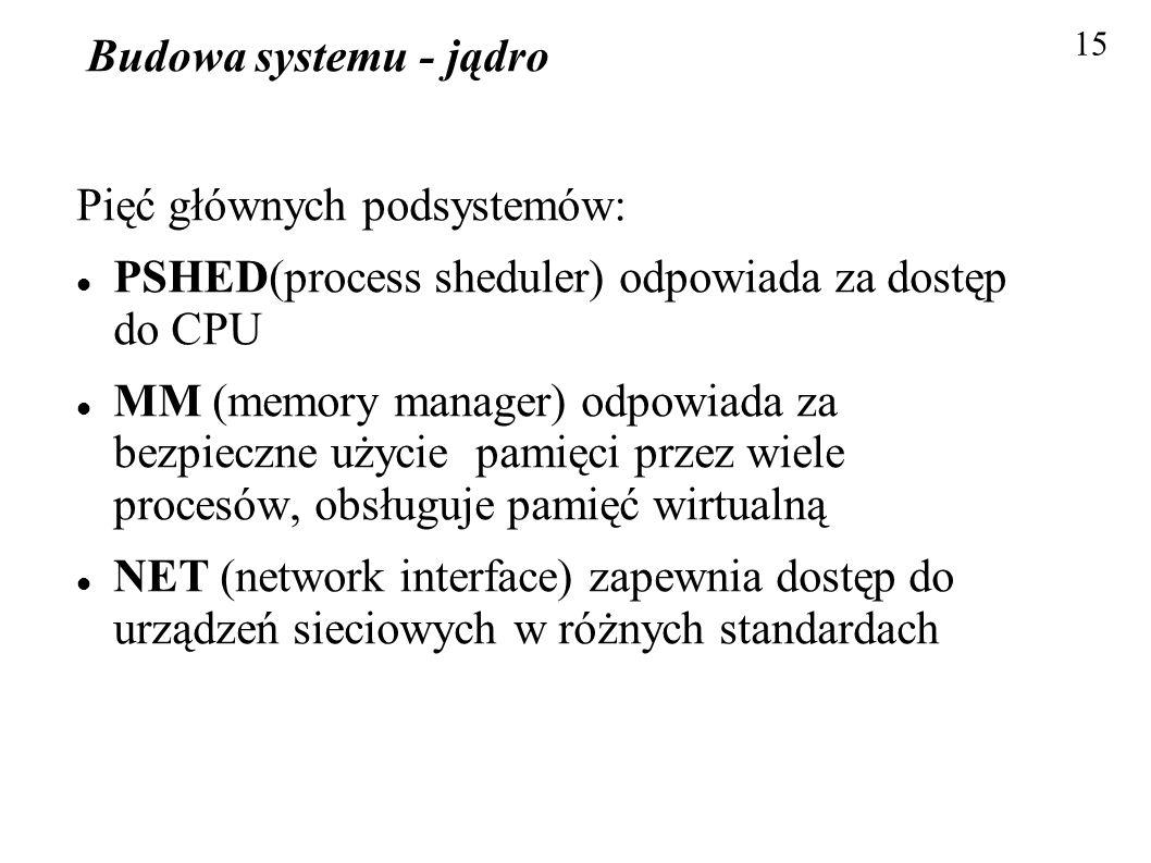 Budowa systemu - jądro Pięć głównych podsystemów: PSHED(process sheduler) odpowiada za dostęp do CPU MM (memory manager) odpowiada za bezpieczne użyci
