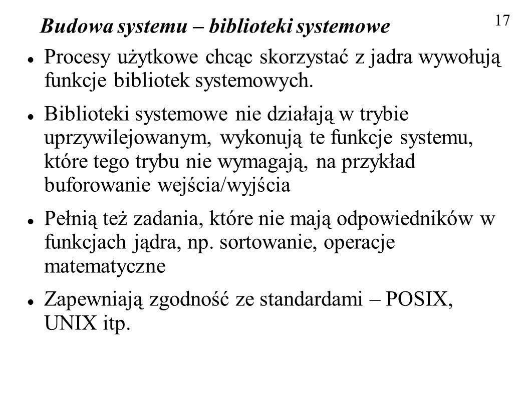 Budowa systemu – biblioteki systemowe Procesy użytkowe chcąc skorzystać z jadra wywołują funkcje bibliotek systemowych. Biblioteki systemowe nie dział