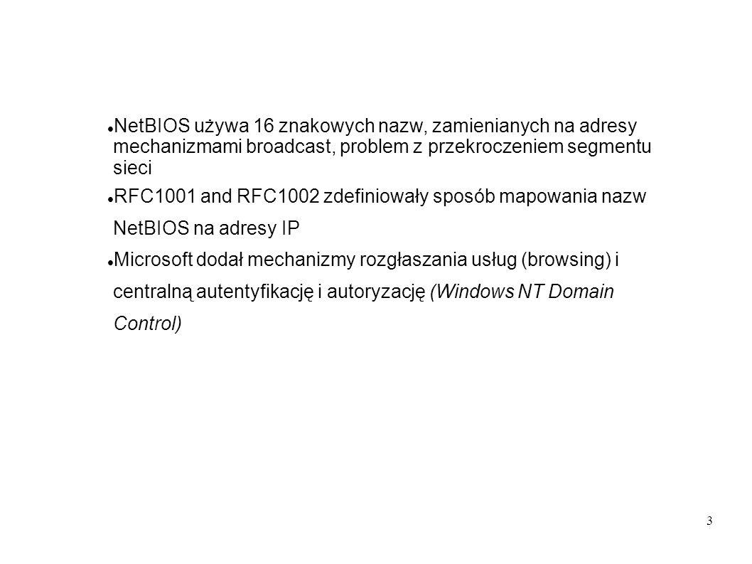 3 NetBIOS używa 16 znakowych nazw, zamienianych na adresy mechanizmami broadcast, problem z przekroczeniem segmentu sieci RFC1001 and RFC1002 zdefinio