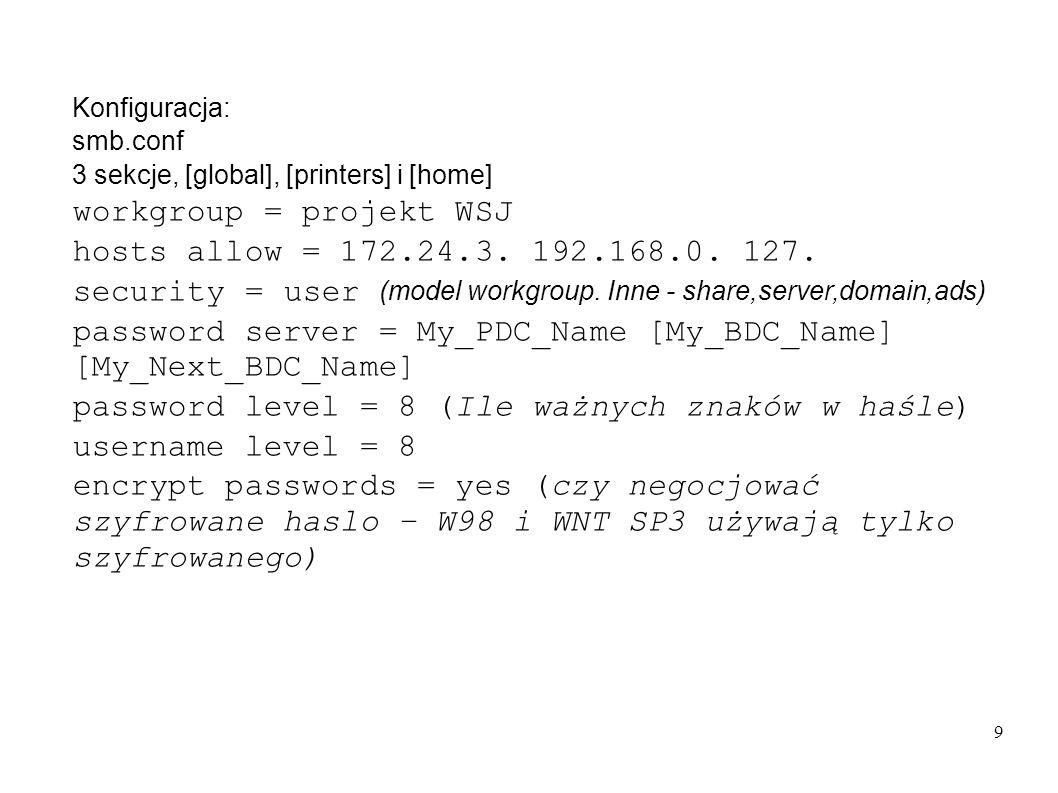 50 smb.conf [global] workgroup = GALAXY netbios name = MUZA interfaces = eth1, eth2, lo (bez tego nie słucha na lo) bind interfaces only = Yes ( słucha tylko na wymienionych interfejsach) passdb backend = tdbsam pam password change = Yes passwd program = /usr/bin/passwd %u passwd chat = *New*Password* %n\n *Re- enter*new*password*%n\n *Password*changed* username map = /etc/samba/smbusers unix password sync = Yes log level = 1 (debugging) syslog = 0 log file = /var/log/samba/%m max log size = 50 smb ports = 139 name resolve order = wins bcast hosts