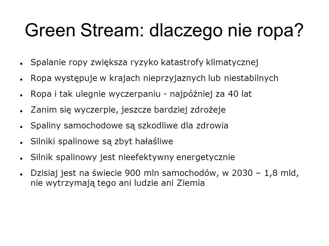 Green Stream: dlaczego nie ropa.