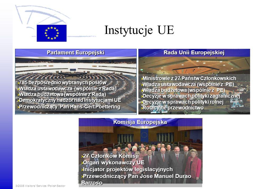 3/2005 Visitors´ Service / Polish Sector Komisja Europejska Instytucje UE 27 Członków Komisji 27 Członków Komisji Organ wykonawczy UE Organ wykonawczy