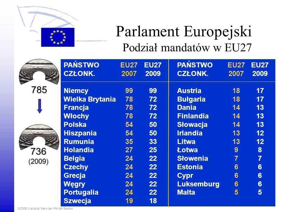 3/2005 Visitors´ Service / Polish Sector PAŃSTWO CZŁONK. NiemcyAustria Wielka Brytania Bułgaria Francja Dania Włochy Finlandia Polska Słowacja Hiszpan